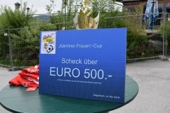 FB_Damen_2018_KFV Cup Finale_001
